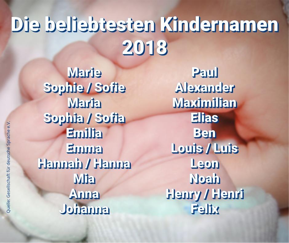 Deutsche namen mädchen